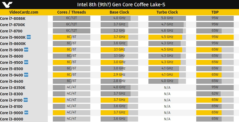 Intel-9th-Gen-Core-Series_0.jpg