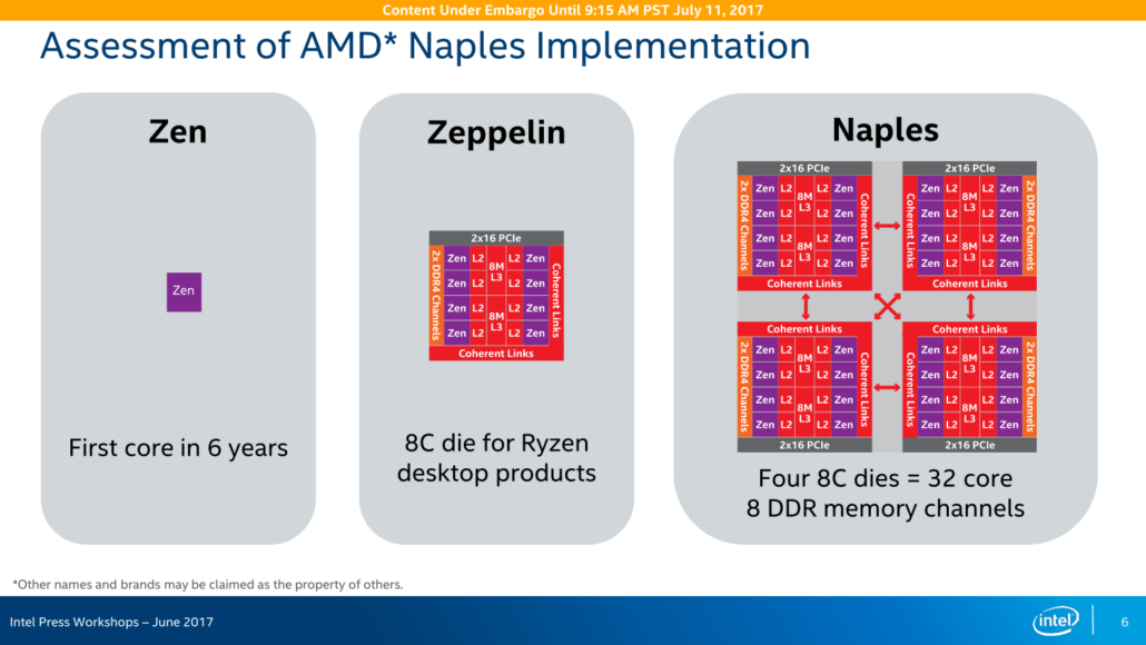Intel-AMD-Naples-Reply-4-1080.2025004981-1030x580.png