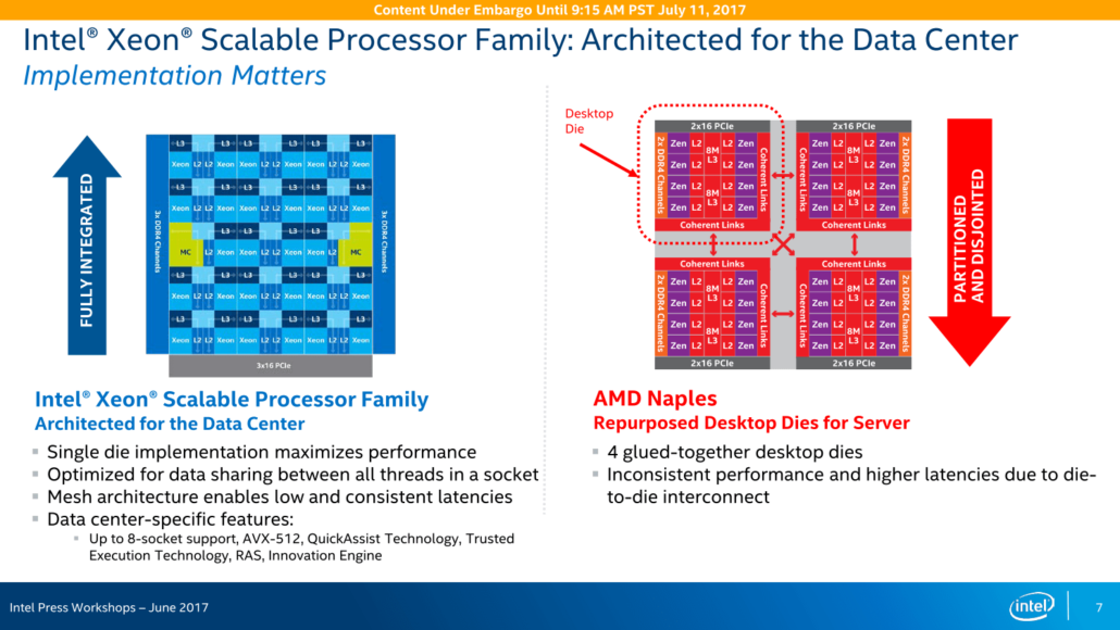 Intel-AMD-Naples-Reply-5-1080.743141907-1030x580.png