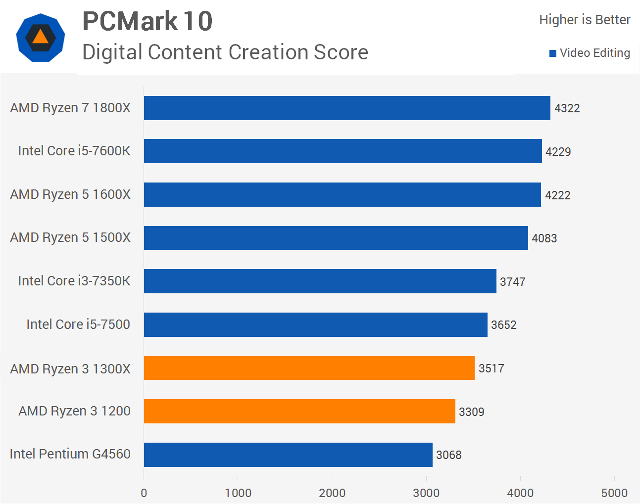 PCMark1.png