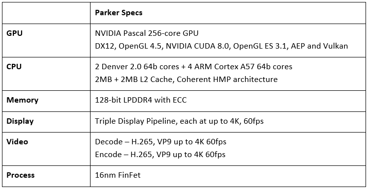 parker_specifications_two.jpg