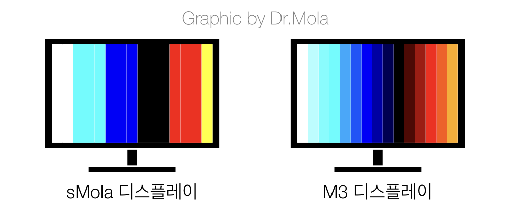 own made color gamut.png