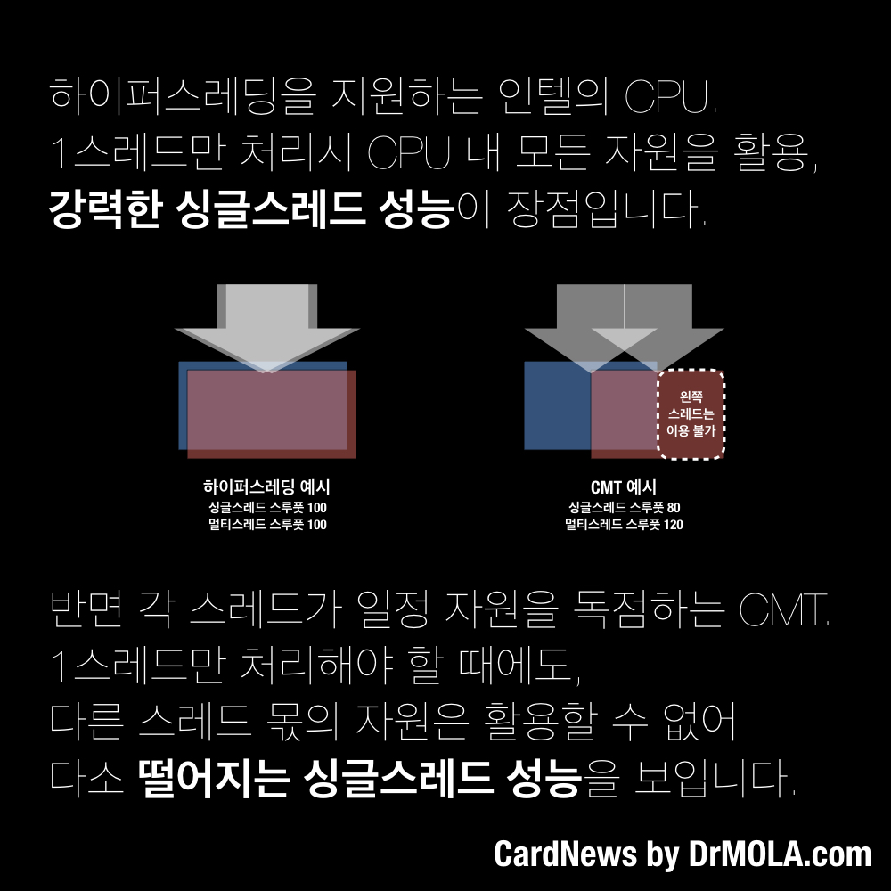 카드뉴스-CPU WARS 06.021.jpeg