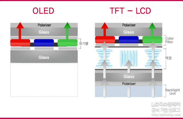 oled-vs-lcd.png