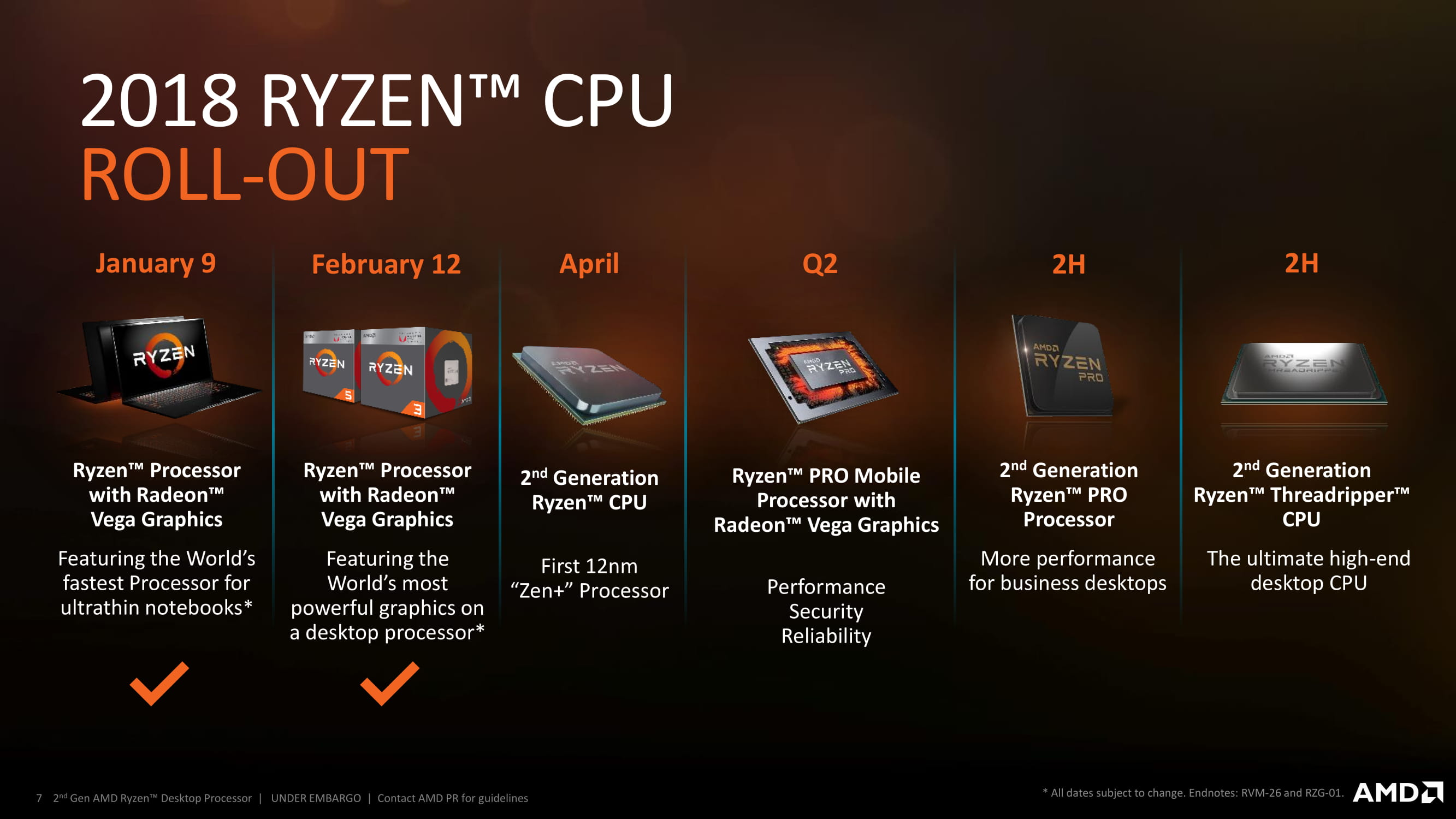 2nd Gen AMD Ryzen Desktop Processor-2-07.jpg