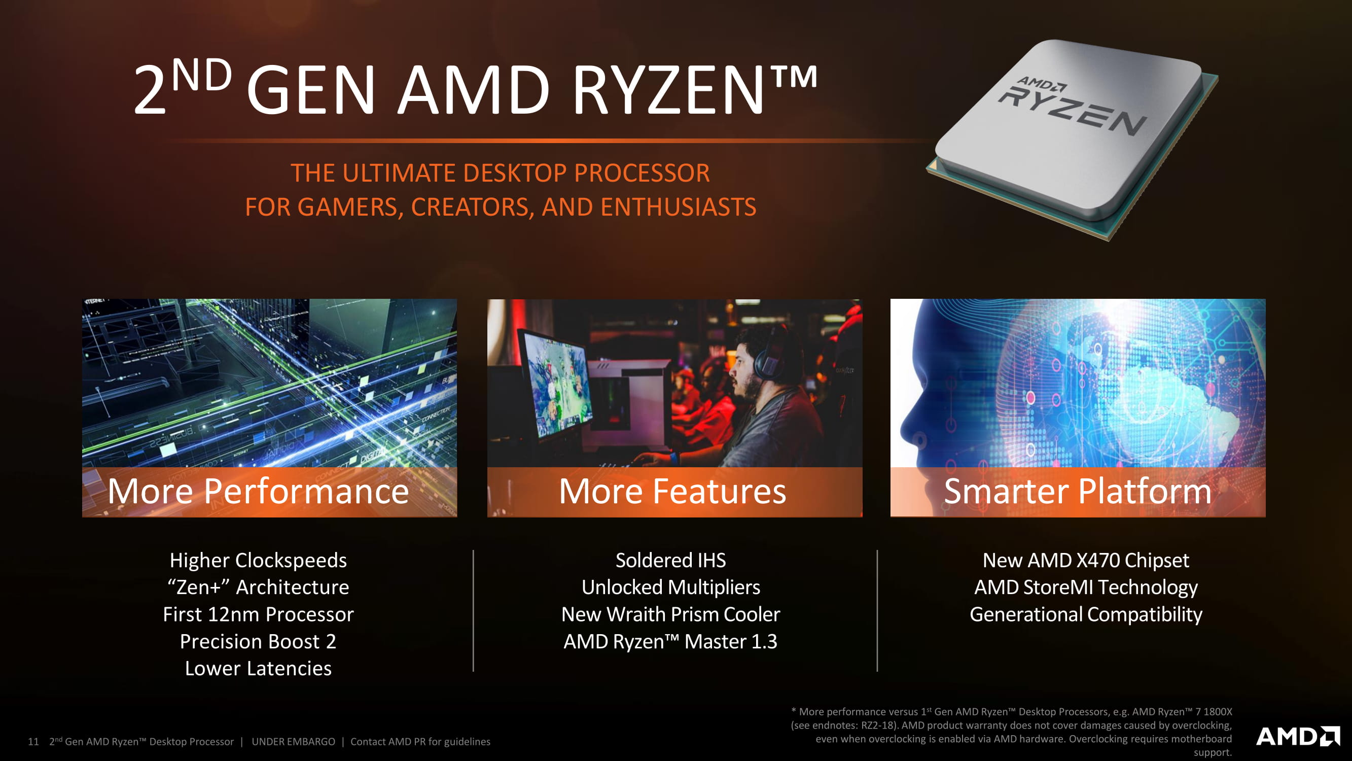 2nd Gen AMD Ryzen Desktop Processor-2-11.jpg