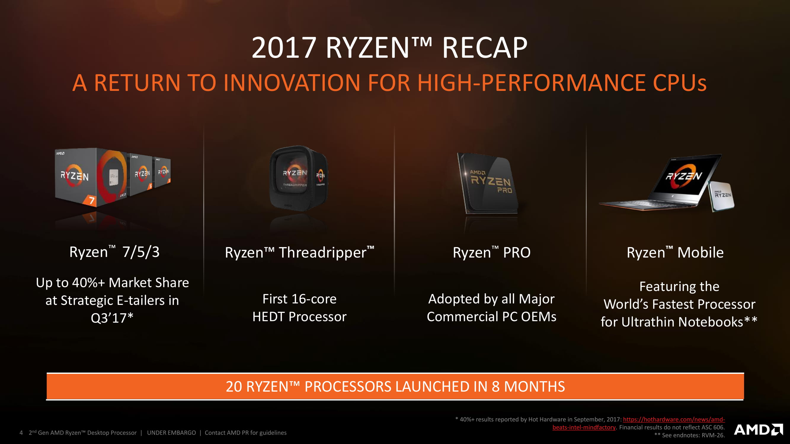 2nd Gen AMD Ryzen Desktop Processor-2-04.jpg