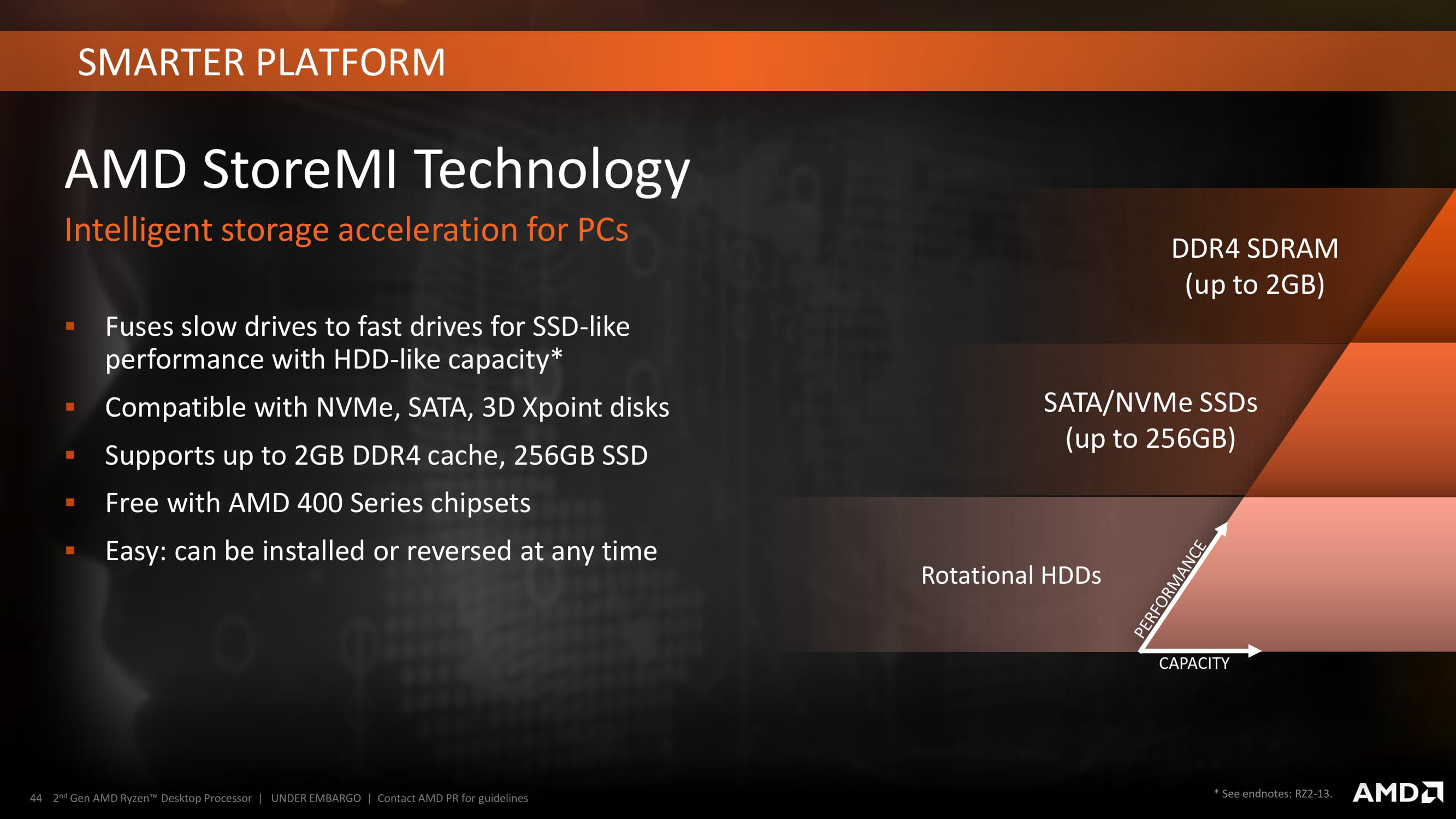 2nd Gen AMD Ryzen Desktop Processor-2-44.jpg