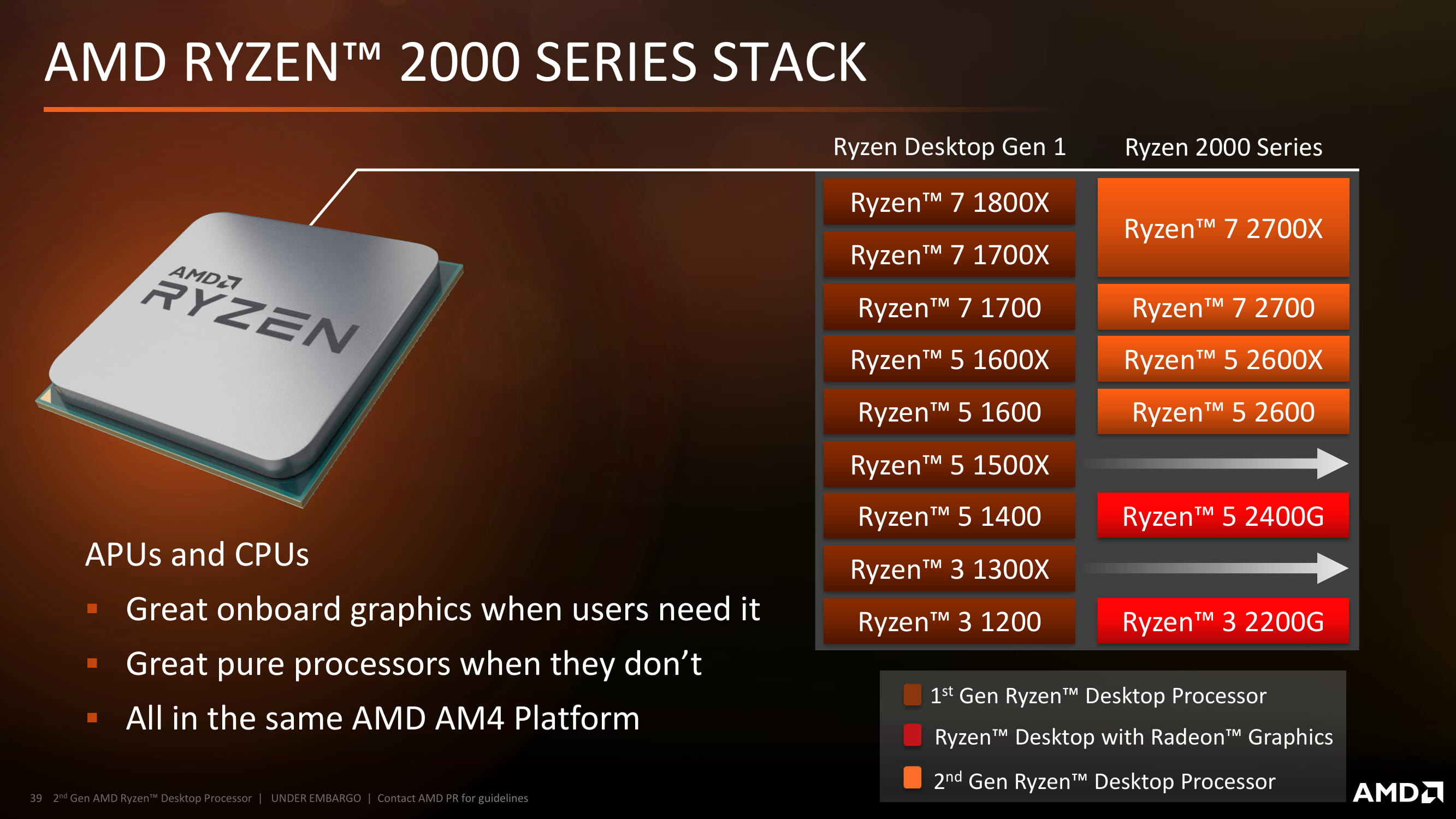 2nd Gen AMD Ryzen Desktop Processor-2-39.jpg