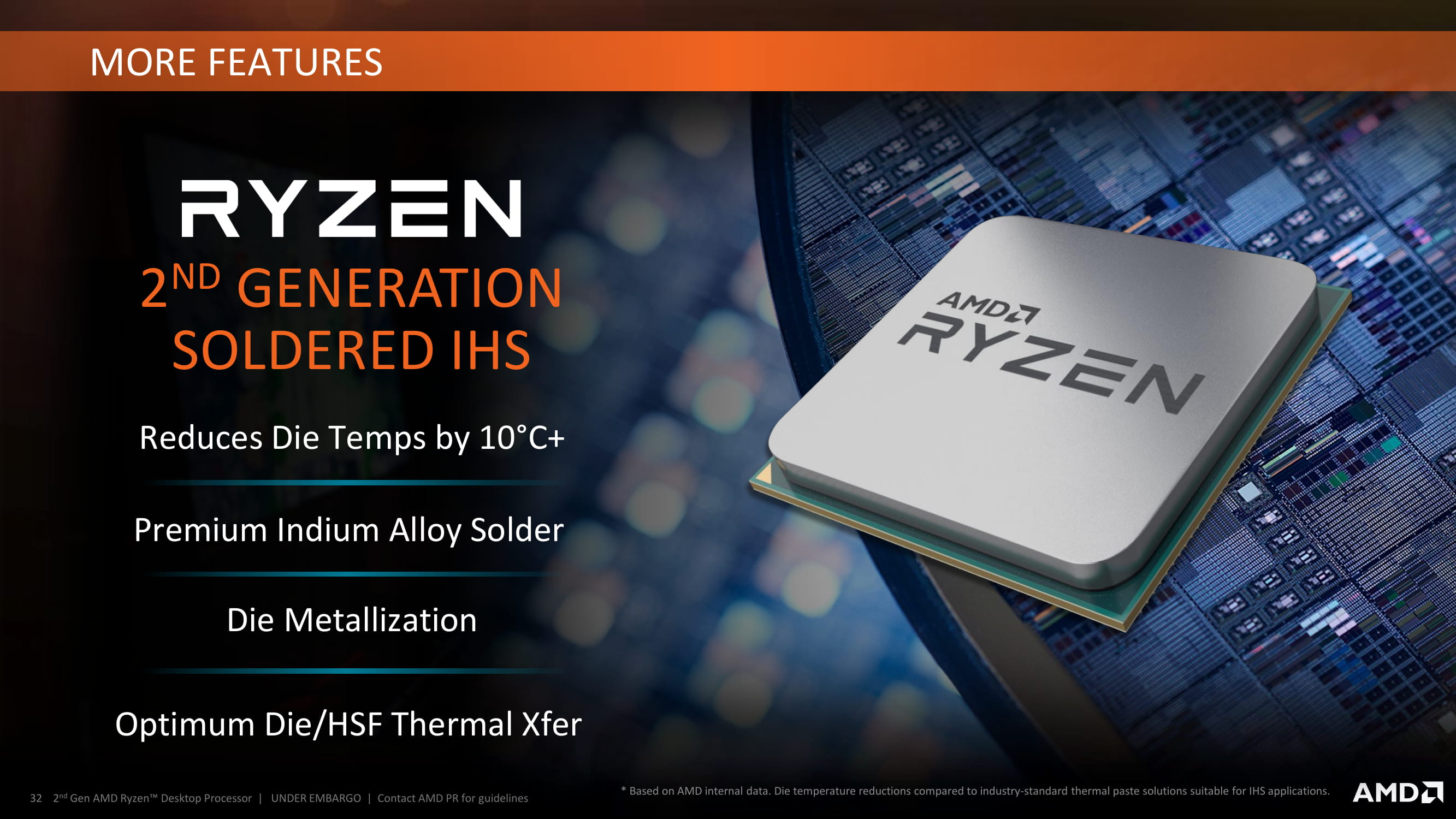 2nd Gen AMD Ryzen Desktop Processor-2-32.jpg