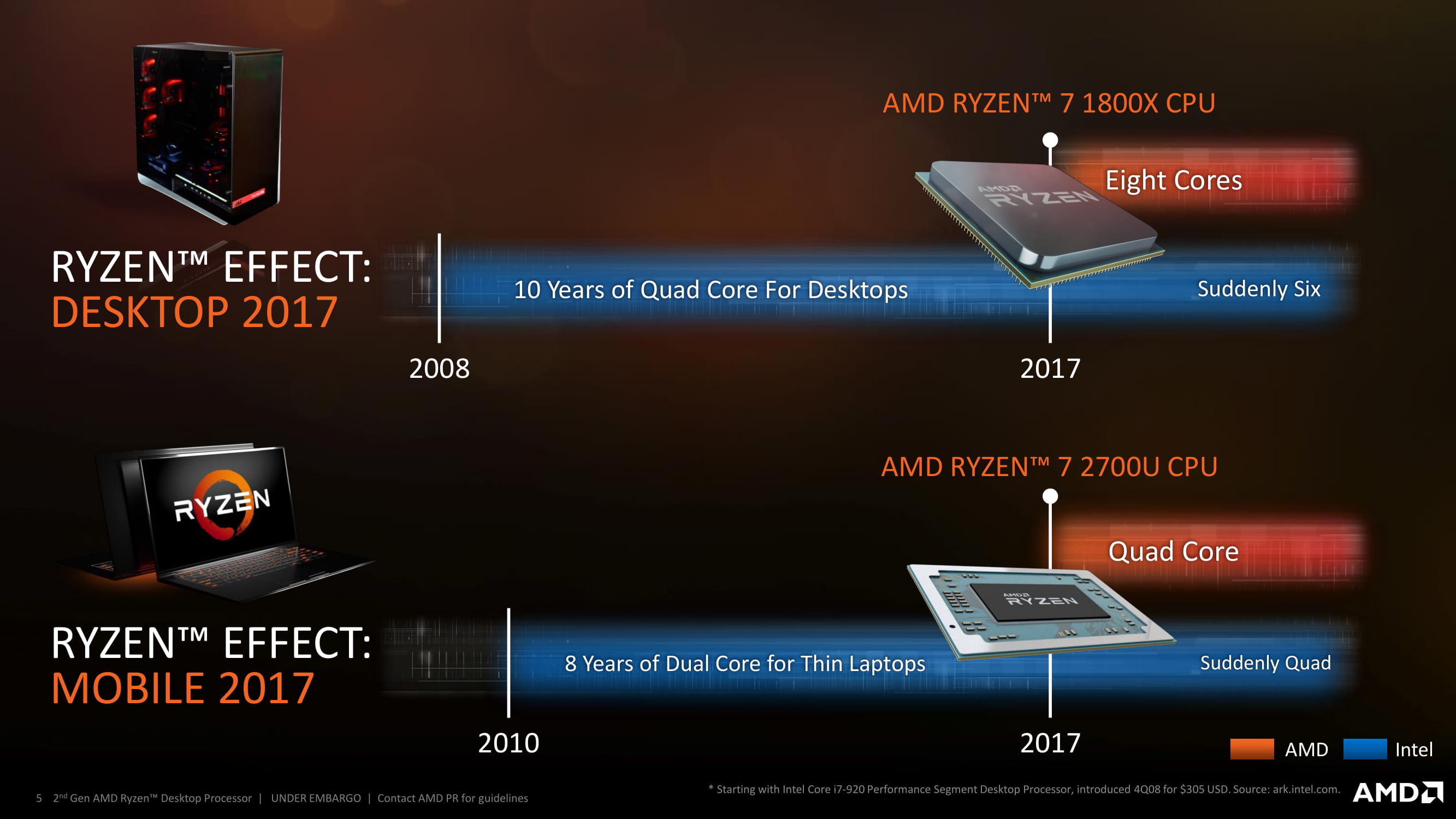 2nd Gen AMD Ryzen Desktop Processor-2-05.jpg